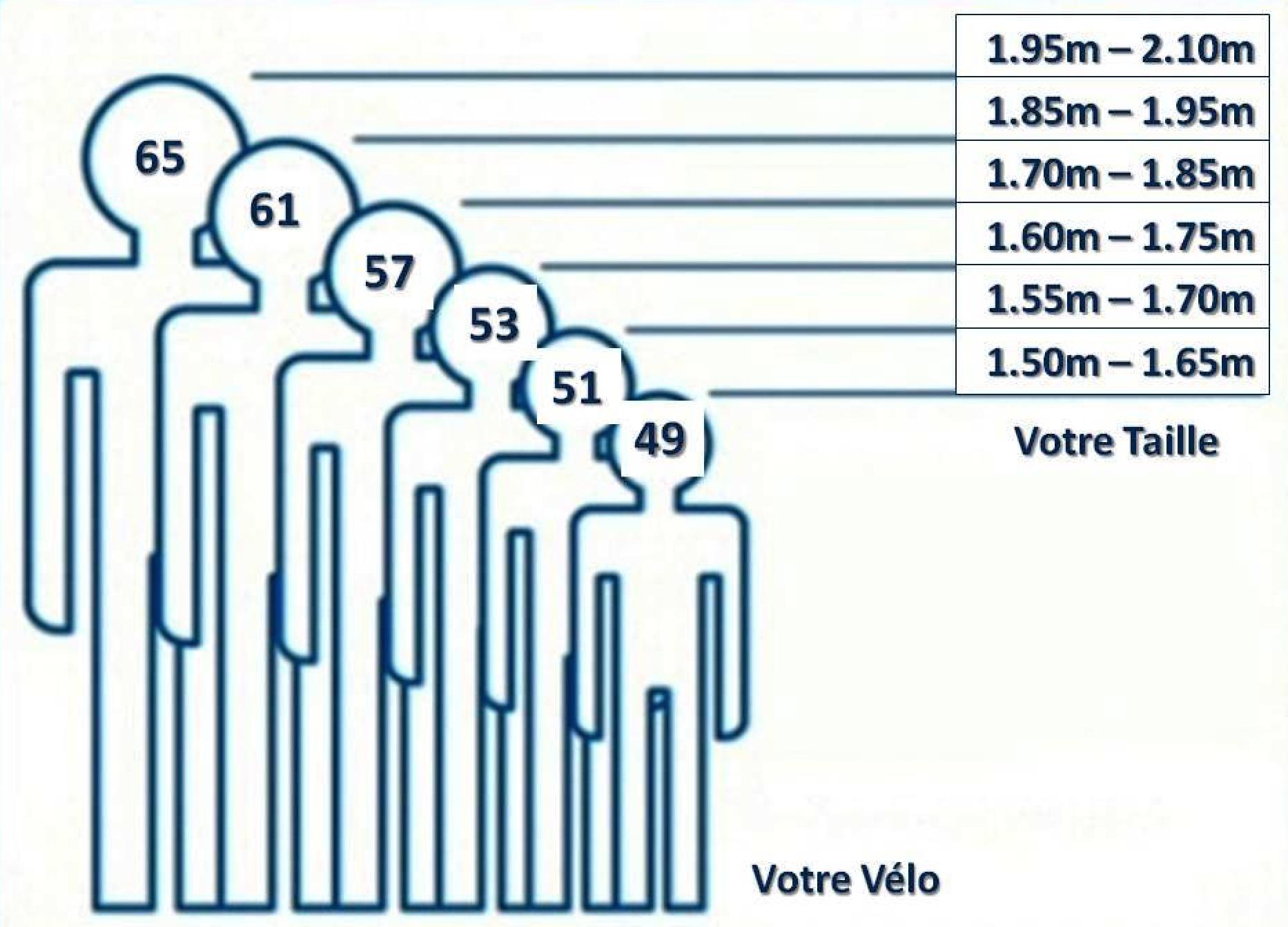 Flambant neuf Comment choisir la taille du cadre de son vélo hollandais ? KH31